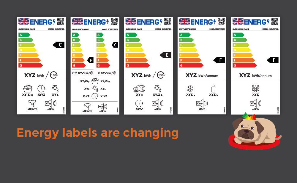 New energy labels 2021